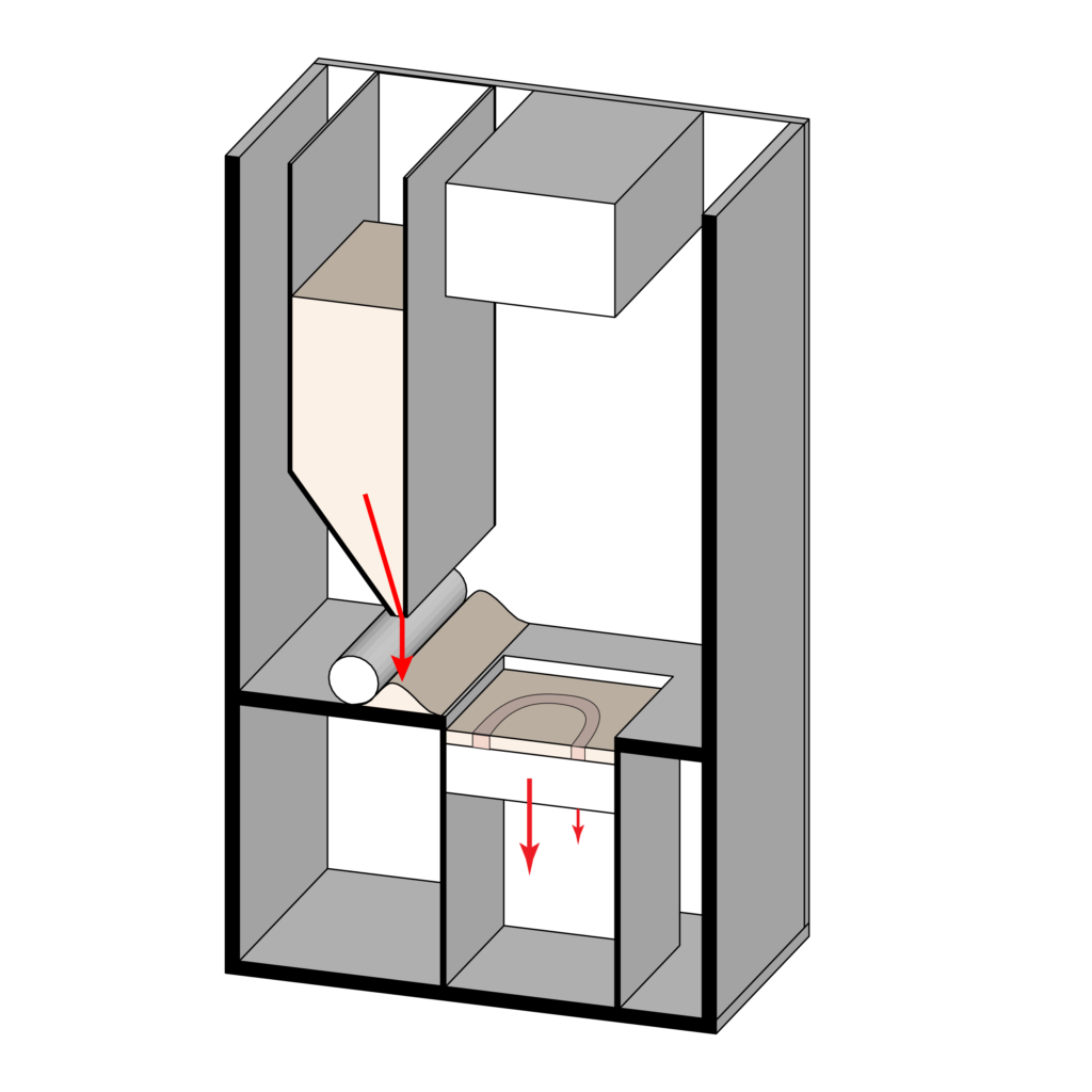 Platform lowers of a layer-thickness